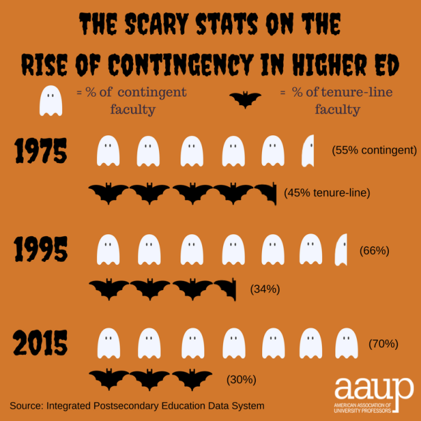 The_spooky__sad_stats_on_the_state_of_Contingency_(5).png